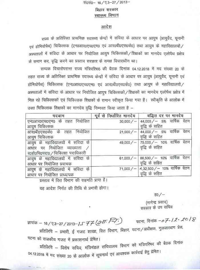 Bihar: Ayush doctors to get pay hike equal to modern